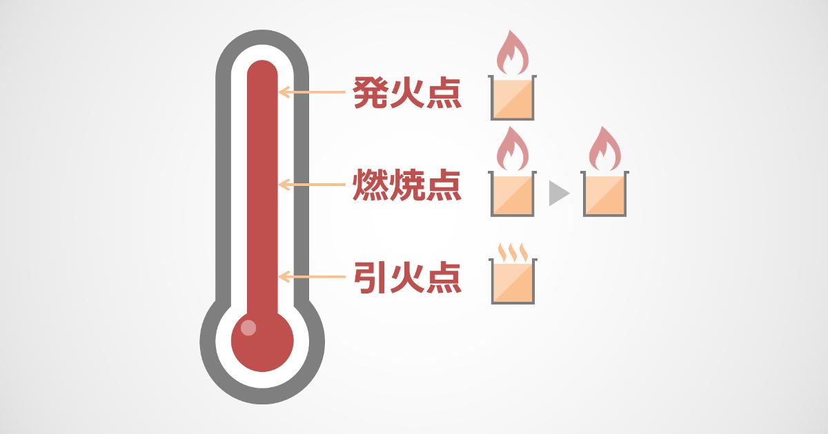 引火点と発火点の違い - 火が付く温度・自ら燃える温度 | 図解でわかる ...