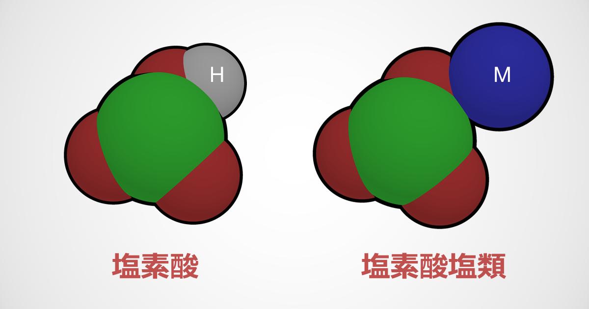 塩素酸アンモニウム