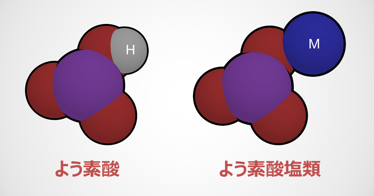 よう素酸塩類 | 図解でわかる危...